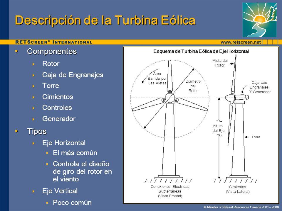 © Minister of Natural Resources Canada 2001 – 2006. Descripción de la Turbina Eólica Componentes Componentes Rotor Caja de Engranajes Torre Cimientos