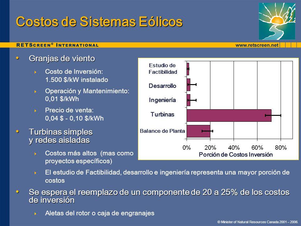 © Minister of Natural Resources Canada 2001 – 2006. Costos de Sistemas Eólicos Granjas de viento Granjas de viento Costo de Inversión: 1.500 $/kW inst