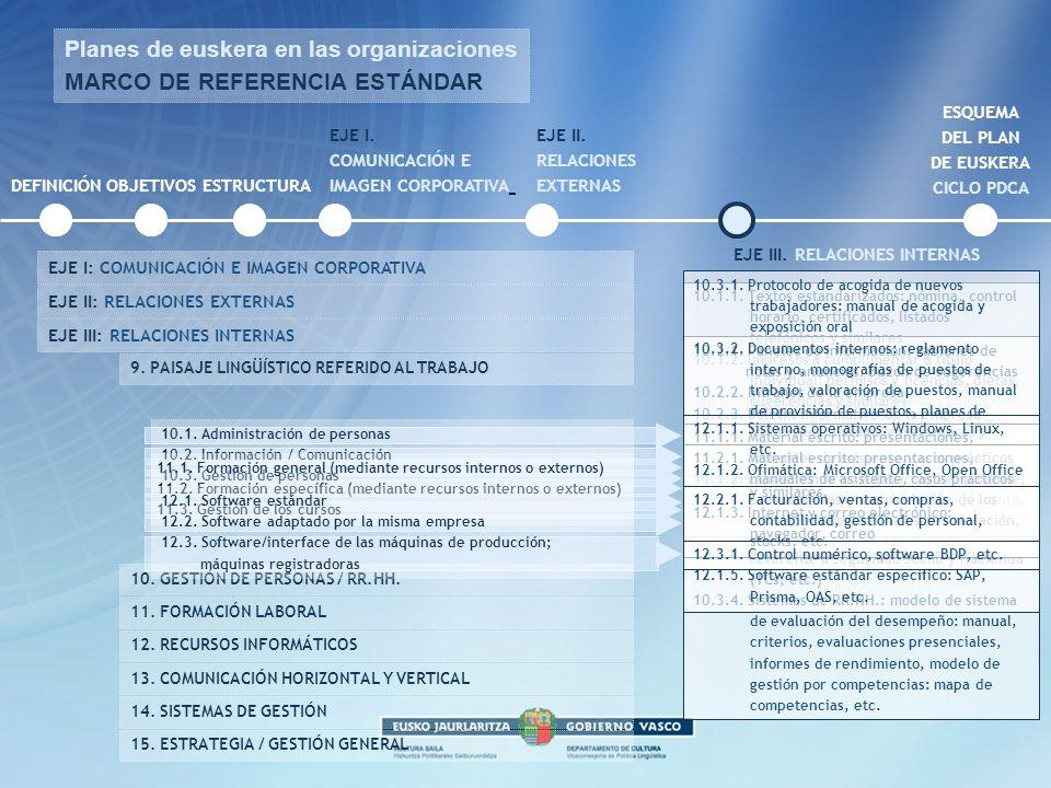 10. GESTIÓN DE PERSONAS / RR.HH. 11. FORMACIÓN LABORAL 12. RECURSOS INFORMÁTICOS 13. COMUNICACIÓN HORIZONTAL Y VERTICAL 14. SISTEMAS DE GESTIÓN DEFINI