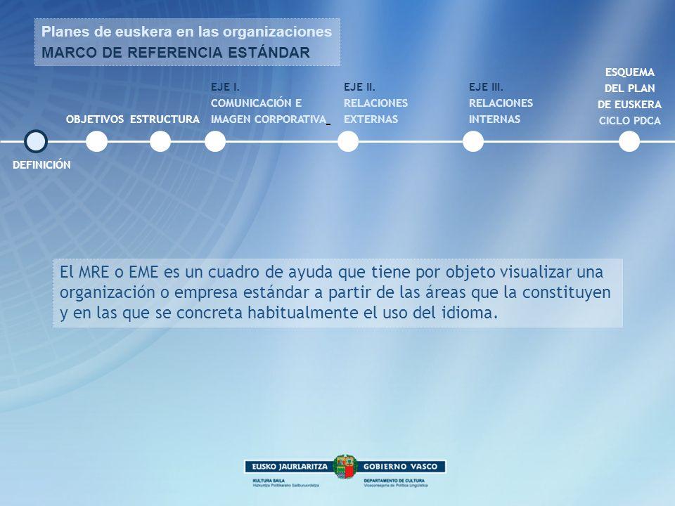 El MRE o EME es un cuadro de ayuda que tiene por objeto visualizar una organización o empresa estándar a partir de las áreas que la constituyen y en l