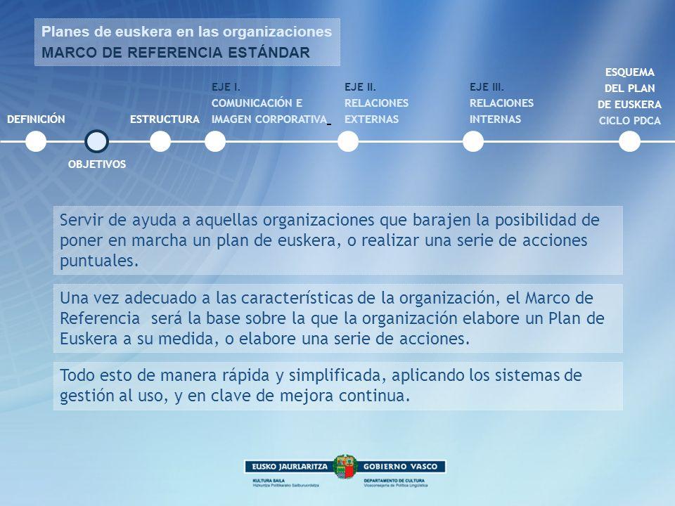Una vez adecuado a las características de la organización, el Marco de Referencia será la base sobre la que la organización elabore un Plan de Euskera