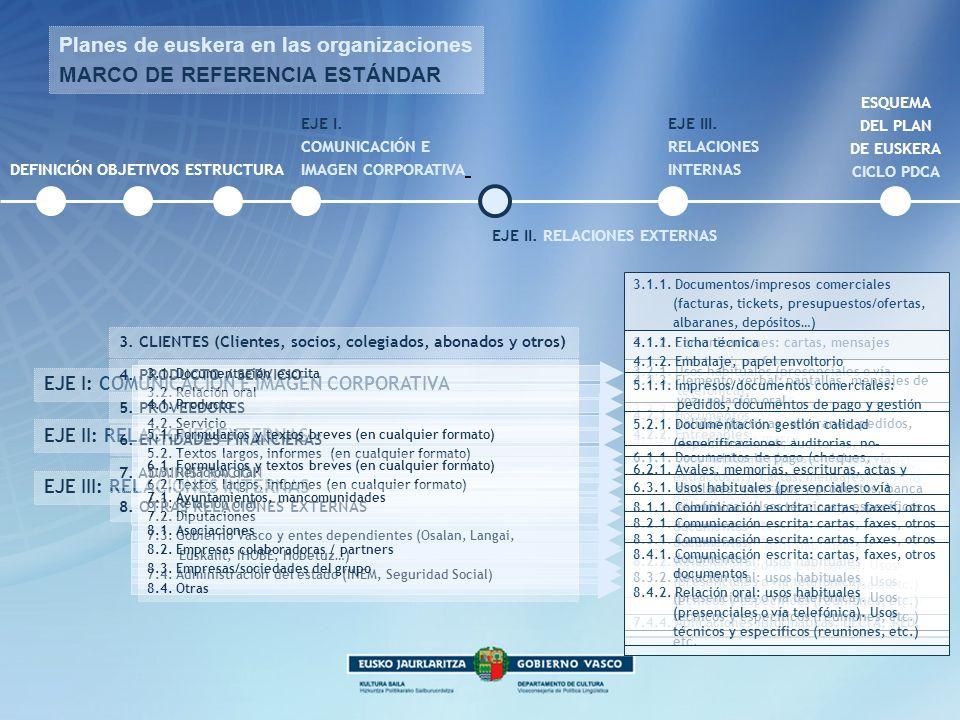 7.1.1. Formularios estandarizados y textos breves elaborados (en cualquier soporte): impuestos municipales, licencias de obra, modificación de datos,