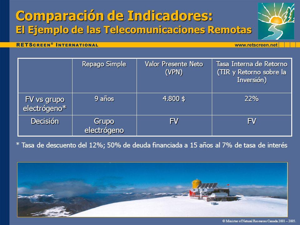 Comparación de Indicadores: El Ejemplo de las Telecomunicaciones Remotas © Minister of Natural Resources Canada 2001 – 2005. FVFV Grupo electrógeno De