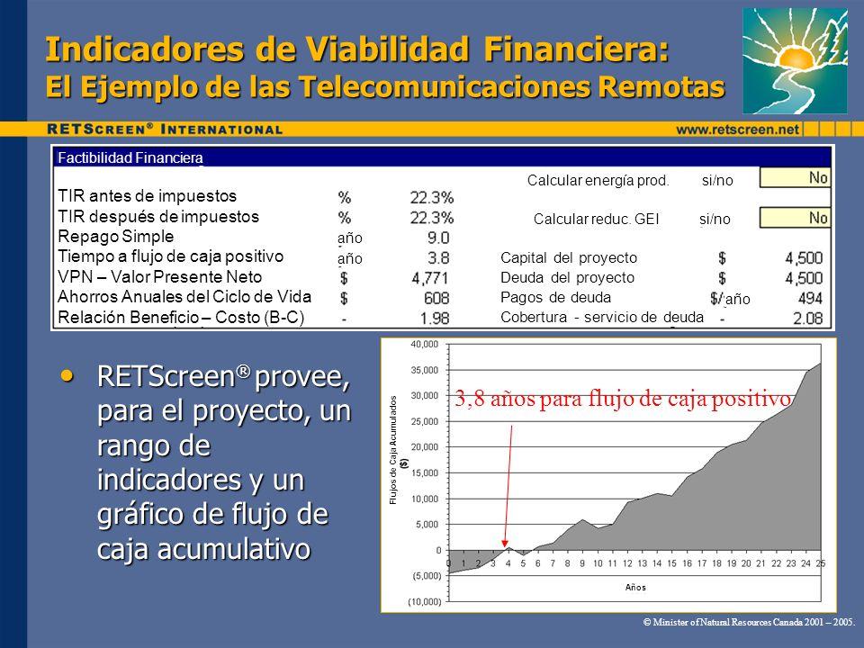 Indicadores de Viabilidad Financiera: El Ejemplo de las Telecomunicaciones Remotas © Minister of Natural Resources Canada 2001 – 2005. RETScreen ® pro