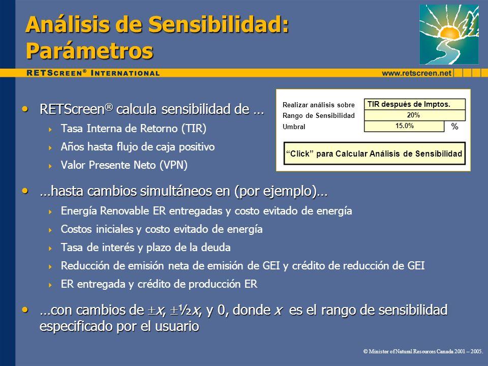 Análisis de Sensibilidad: Parámetros RETScreen ® calcula sensibilidad de … RETScreen ® calcula sensibilidad de … Tasa Interna de Retorno (TIR) Años ha