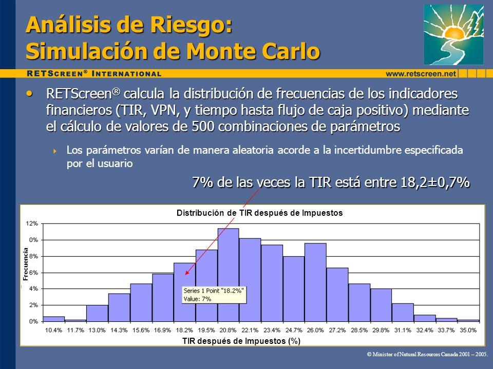 Análisis de Riesgo: Simulación de Monte Carlo RETScreen ® calcula la distribución de frecuencias de los indicadores financieros (TIR, VPN, y tiempo ha