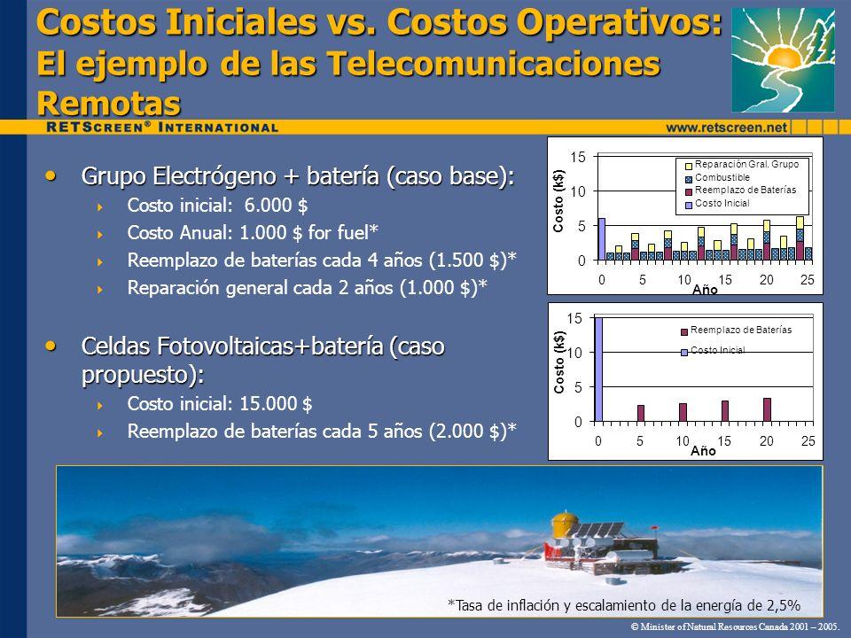 Costos Iniciales vs. Costos Operativos: El ejemplo de las Telecomunicaciones Remotas © Minister of Natural Resources Canada 2001 – 2005. 0 5 10 15 051