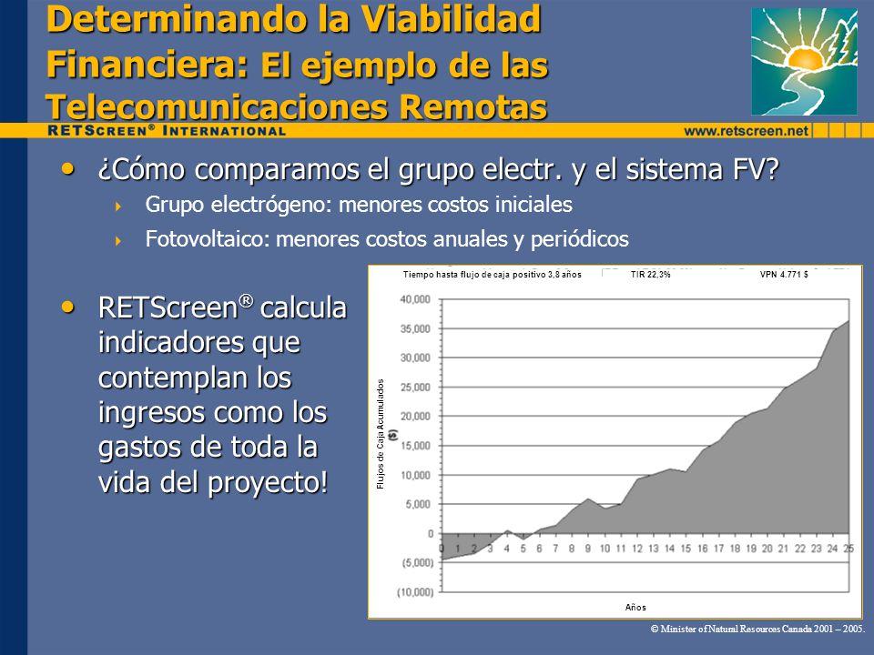 Determinando la Viabilidad Financiera: El ejemplo de las Telecomunicaciones Remotas © Minister of Natural Resources Canada 2001 – 2005. ¿Cómo comparam