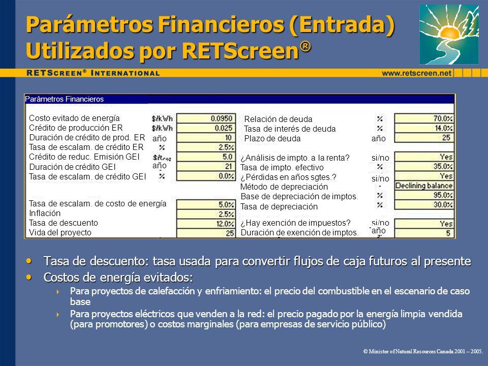 Indicadores (Salida) de Viabilidad Financiera más Importantes © Minister of Natural Resources Canada 2001 – 2005.