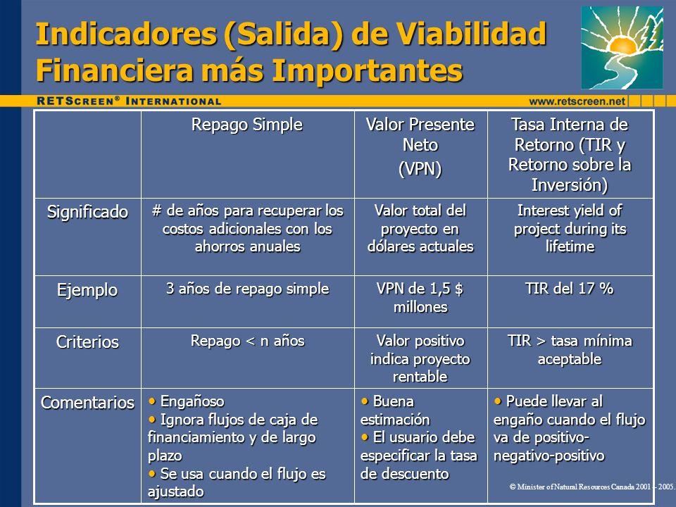 Indicadores (Salida) de Viabilidad Financiera más Importantes © Minister of Natural Resources Canada 2001 – 2005. TIR del 17 % VPN de 1,5 $ millones 3