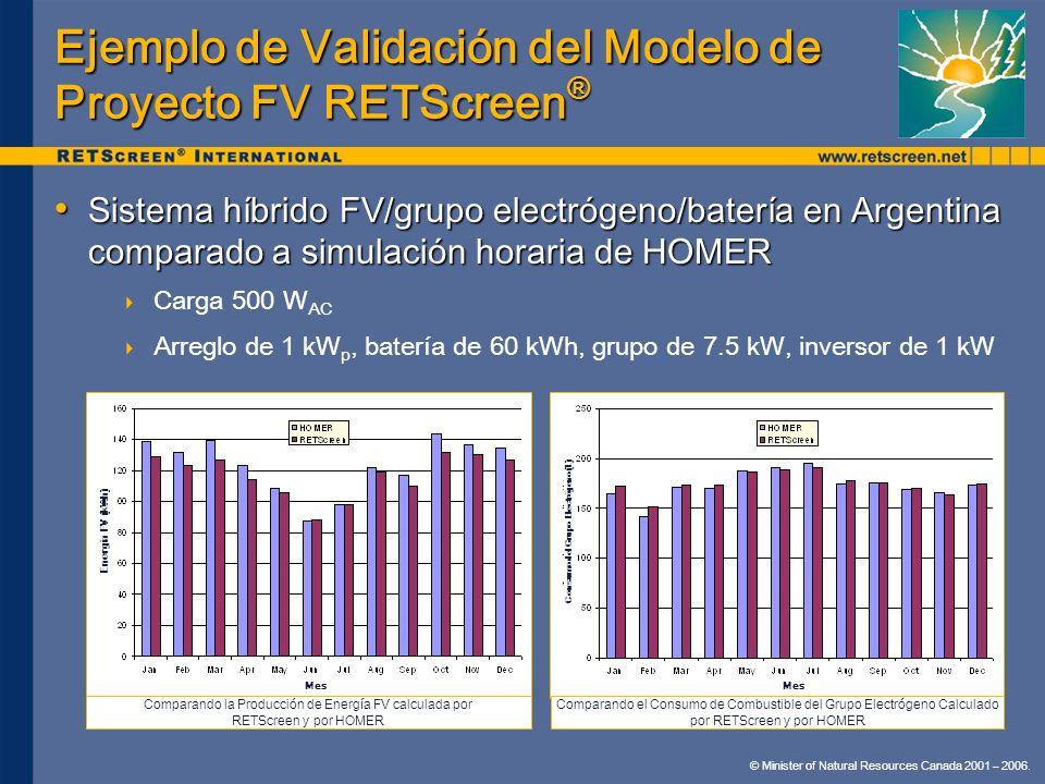 © Minister of Natural Resources Canada 2001 – 2006. Ejemplo de Validación del Modelo de Proyecto FV RETScreen ® Sistema híbrido FV/grupo electrógeno/b