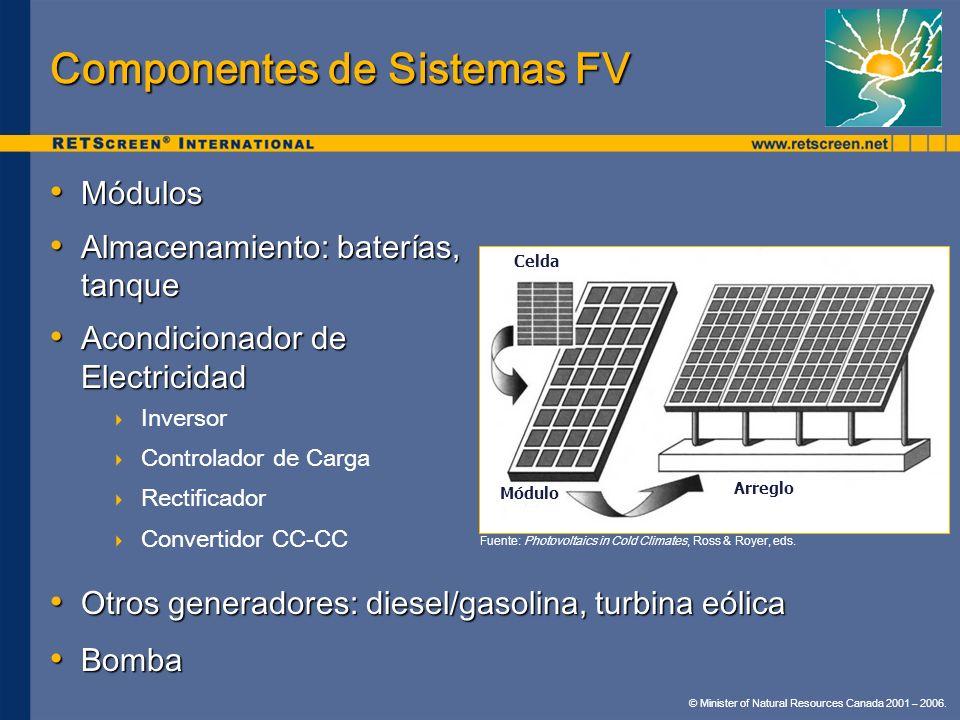 © Minister of Natural Resources Canada 2001 – 2006. Componentes de Sistemas FV Módulos Módulos Almacenamiento: baterías, tanque Almacenamiento: baterí