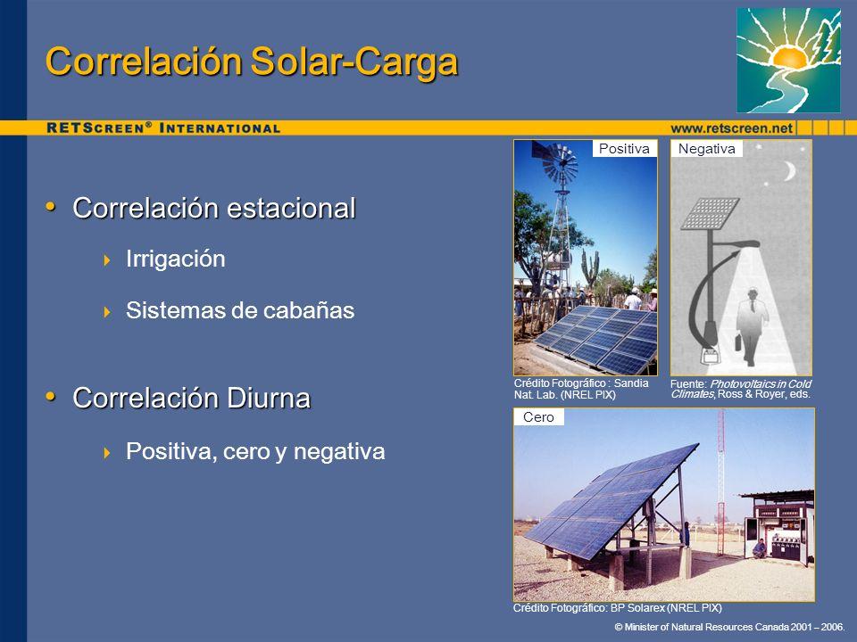 © Minister of Natural Resources Canada 2001 – 2006. Correlación Solar-Carga Correlación estacional Correlación estacional Irrigación Sistemas de cabañ