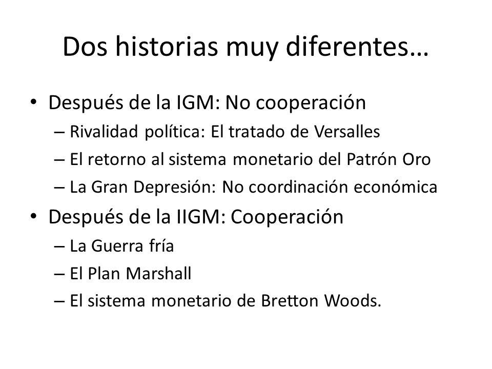 Dos historias muy diferentes… Después de la IGM: No cooperación – Rivalidad política: El tratado de Versalles – El retorno al sistema monetario del Pa