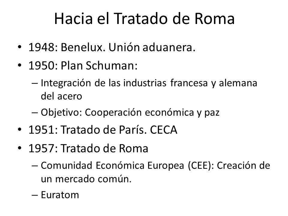 Hacia el Tratado de Roma 1948: Benelux. Unión aduanera. 1950: Plan Schuman: – Integración de las industrias francesa y alemana del acero – Objetivo: C