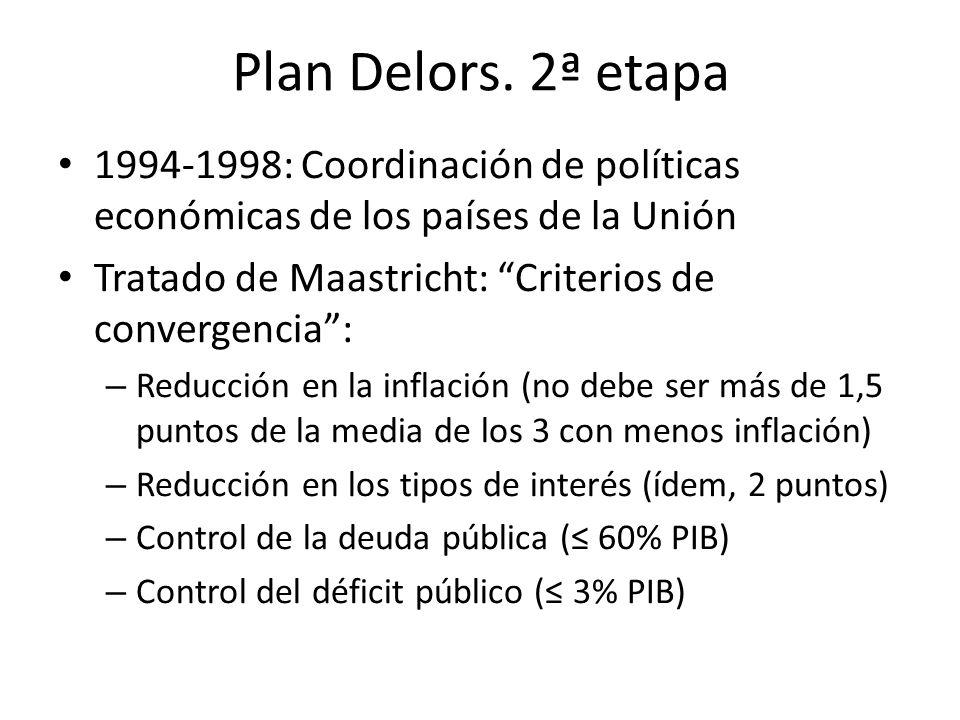 Plan Delors. 2ª etapa 1994-1998: Coordinación de políticas económicas de los países de la Unión Tratado de Maastricht: Criterios de convergencia: – Re