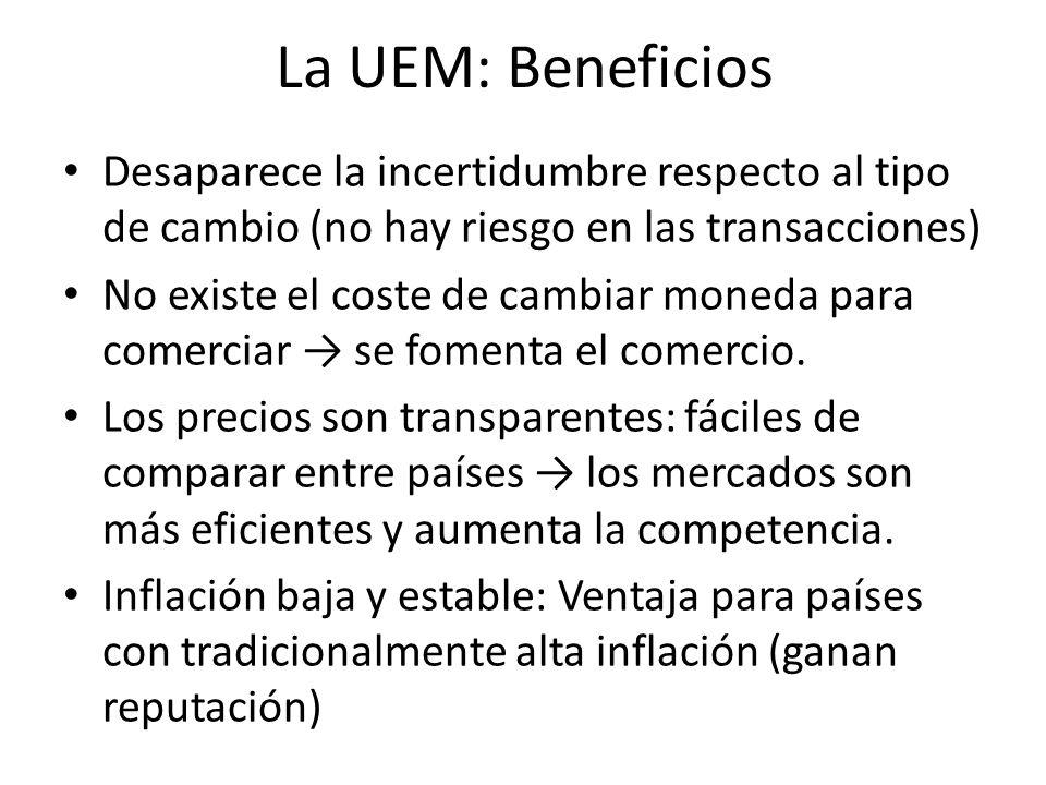 La UEM: Beneficios Desaparece la incertidumbre respecto al tipo de cambio (no hay riesgo en las transacciones) No existe el coste de cambiar moneda pa