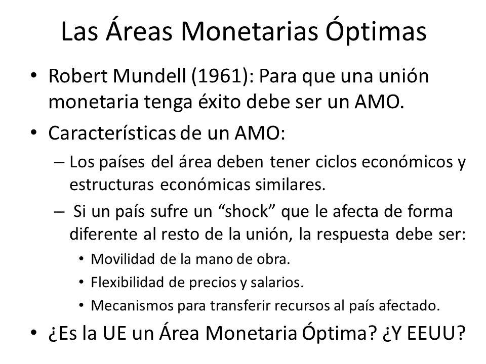 Las Áreas Monetarias Óptimas Robert Mundell (1961): Para que una unión monetaria tenga éxito debe ser un AMO. Características de un AMO: – Los países