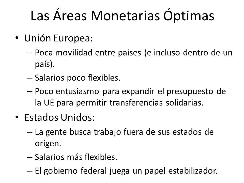 Las Áreas Monetarias Óptimas Unión Europea: – Poca movilidad entre países (e incluso dentro de un país). – Salarios poco flexibles. – Poco entusiasmo