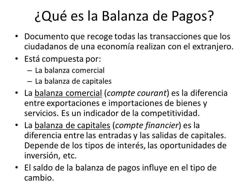 ¿Qué es la Balanza de Pagos? Documento que recoge todas las transacciones que los ciudadanos de una economía realizan con el extranjero. Está compuest