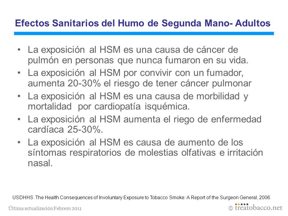 Última actualización Febrero 2011 Efectos Sanitarios del Humo de Segunda Mano- Adultos La exposición al HSM es una causa de cáncer de pulmón en person