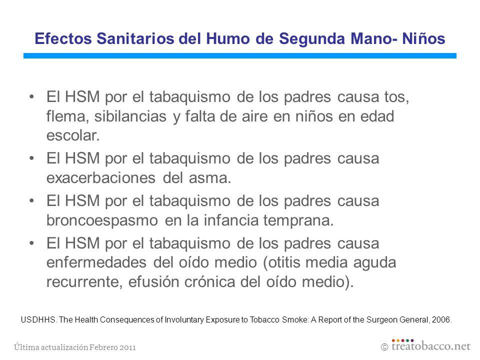 Última actualización Febrero 2011 El HSM por el tabaquismo de los padres causa tos, flema, sibilancias y falta de aire en niños en edad escolar. El HS