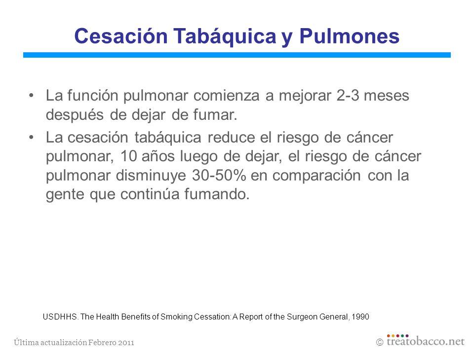 Última actualización Febrero 2011 Cesación Tabáquica y Pulmones La función pulmonar comienza a mejorar 2-3 meses después de dejar de fumar. La cesació