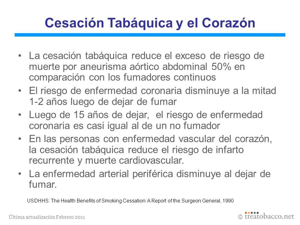 Última actualización Febrero 2011 Cesación Tabáquica y el Corazón La cesación tabáquica reduce el exceso de riesgo de muerte por aneurisma aórtico abd