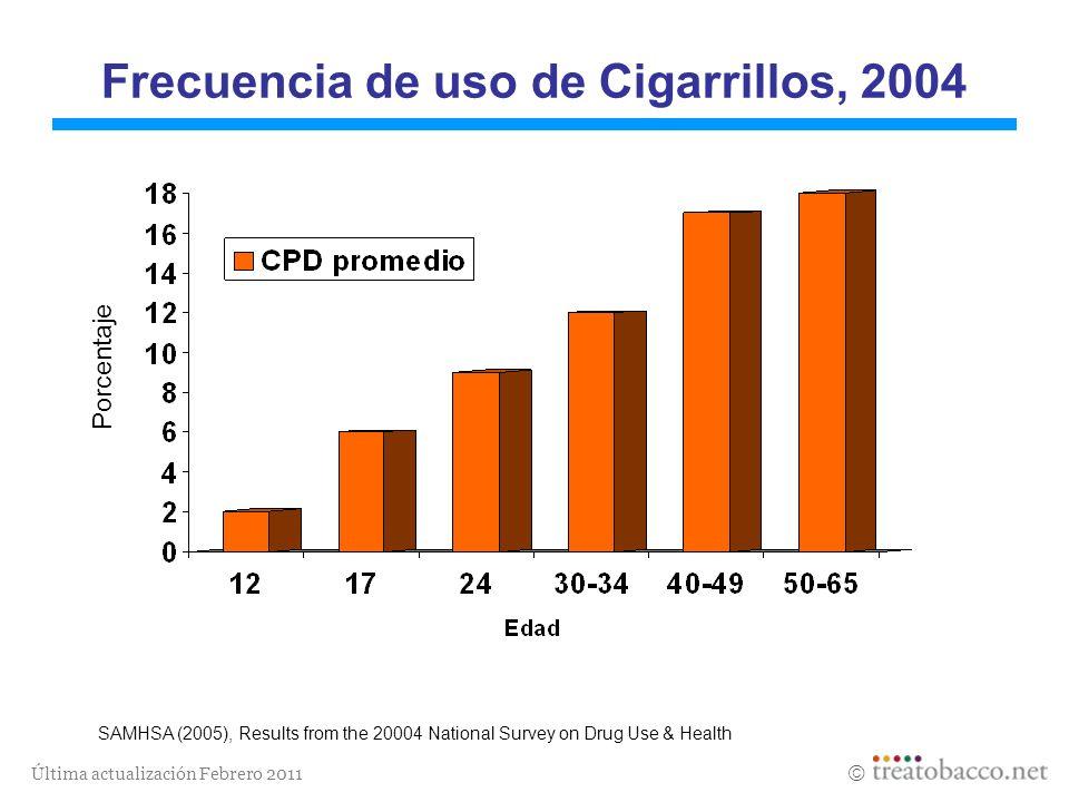 Última actualización Febrero 2011 Frecuencia de uso de Cigarrillos, 2004 SAMHSA (2005), Results from the 20004 National Survey on Drug Use & Health Po