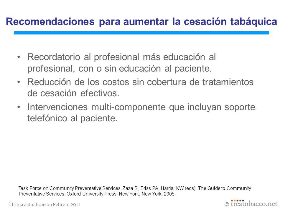 Última actualización Febrero 2011 Recordatorio al profesional más educación al profesional, con o sin educación al paciente. Reducción de los costos s