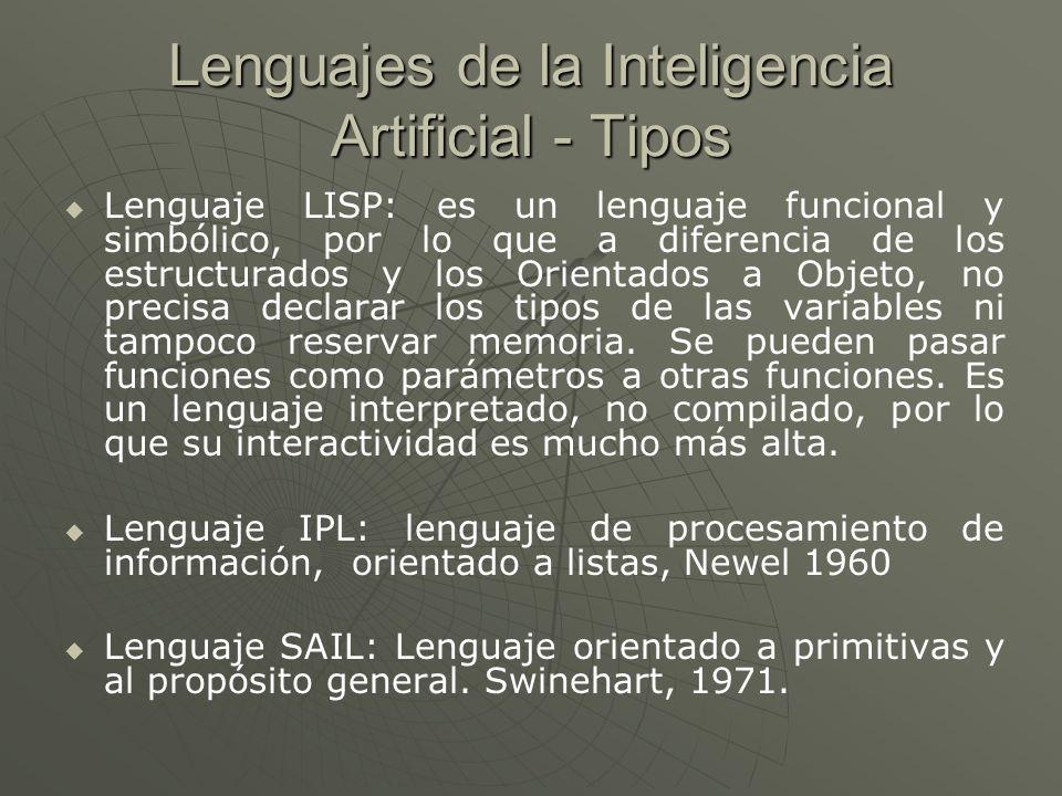 Lenguajes de la Inteligencia Artificial - Tipos Lenguaje LISP: es un lenguaje funcional y simbólico, por lo que a diferencia de los estructurados y lo