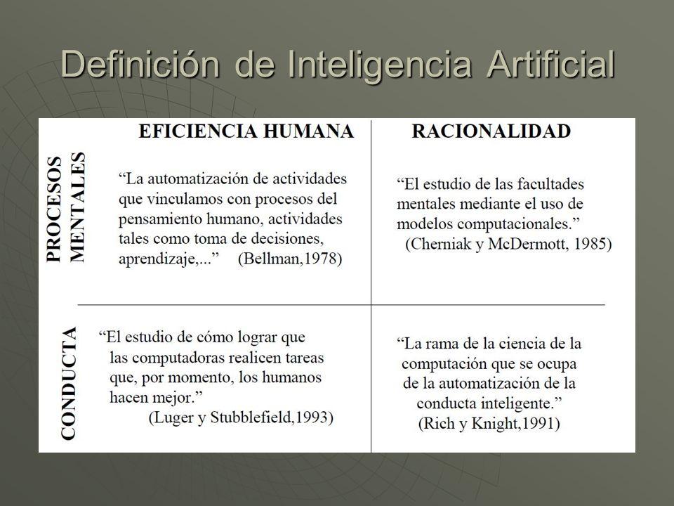 Concepto La Inteligencia Artificial es una rama de la ciencia de la computación que estudia los fundamentos teóricos y prácticos del diseño de sistemas de computación inteligentes, esto es, sistemas que, exhiben características inteligentes del ser humano.
