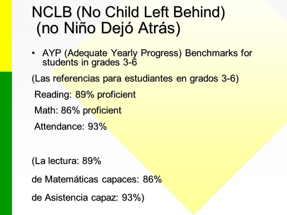 NCLB (No Child Left Behind) (no Niño Dejó Atrás) AYP (Adequate Yearly Progress) Benchmarks for students in grades 3-6AYP (Adequate Yearly Progress) Be