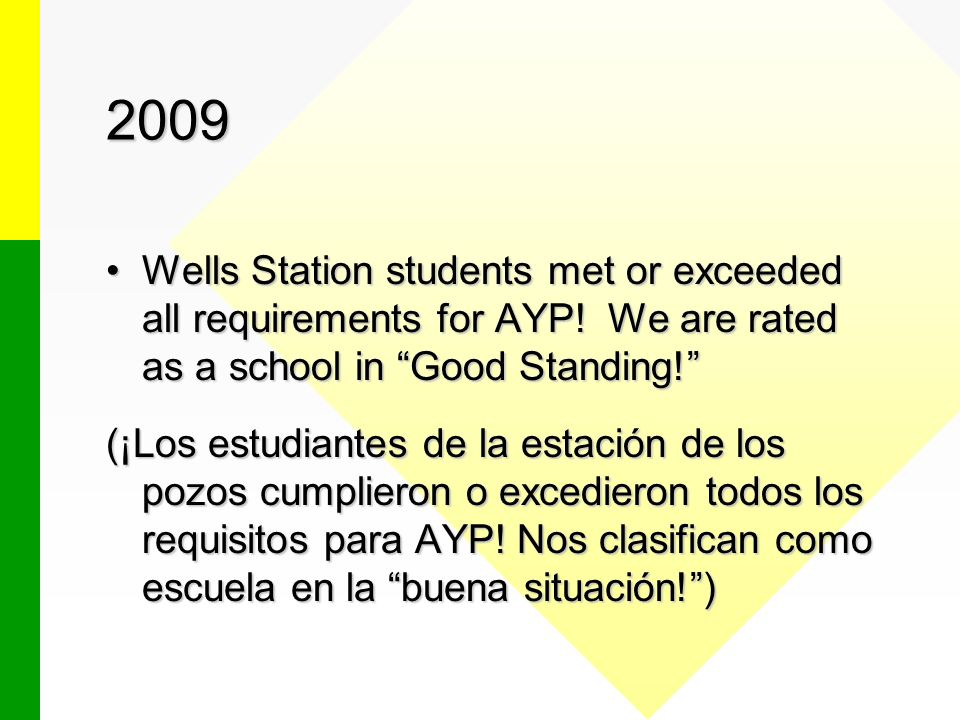 2009 Wells Station students met or exceeded all requirements for AYP! We are rated as a school in Good Standing!Wells Station students met or exceeded