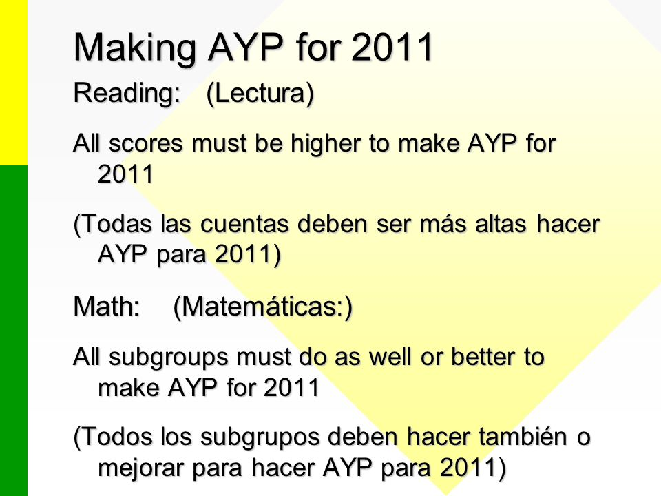 Making AYP for 2011 Reading: (Lectura) All scores must be higher to make AYP for 2011 (Todas las cuentas deben ser más altas hacer AYP para 2011) Math