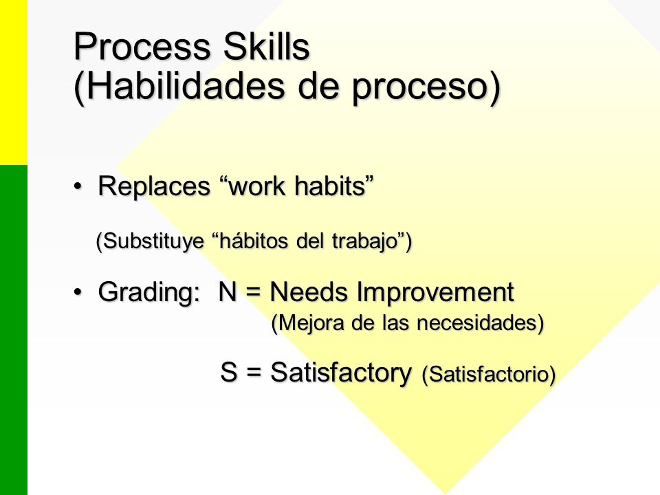 Process Skills (Habilidades de proceso) Replaces work habitsReplaces work habits (Substituye hábitos del trabajo) (Substituye hábitos del trabajo) Grading: N = Needs ImprovementGrading: N = Needs Improvement (Mejora de las necesidades) S = Satisfactory (Satisfactorio) S = Satisfactory (Satisfactorio)