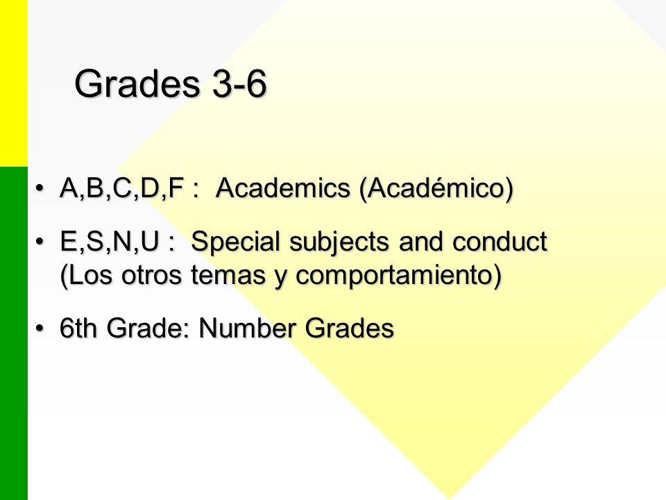 Grades 3-6 A,B,C,D,F : Academics (Académico)A,B,C,D,F : Academics (Académico) E,S,N,U : Special subjects and conduct (Los otros temas y comportamiento)E,S,N,U : Special subjects and conduct (Los otros temas y comportamiento) 6th Grade: Number Grades6th Grade: Number Grades