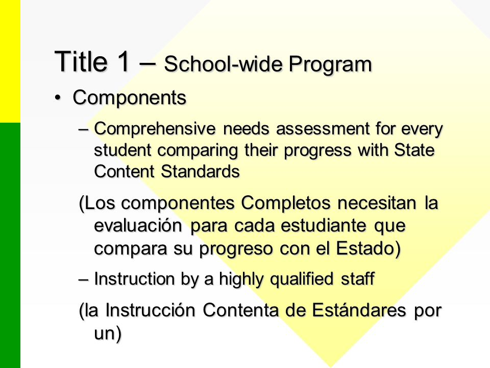 Titulo 1 Professional Development for teachers, para- professionals, administrators, and parents.Professional Development for teachers, para- professionals, administrators, and parents.
