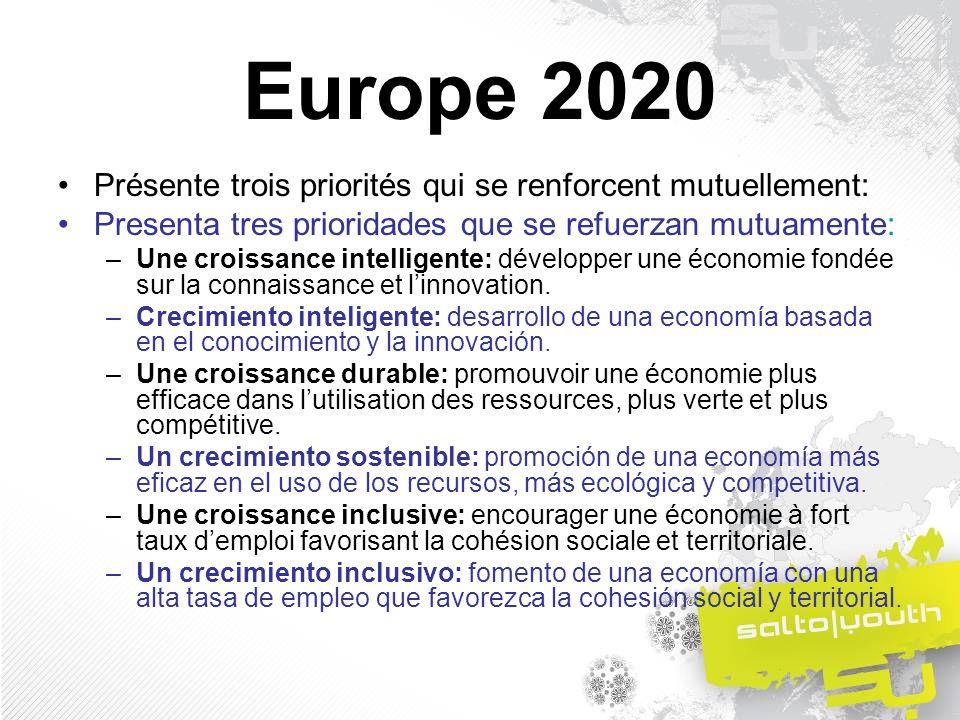 Europe 2020 Présente trois priorités qui se renforcent mutuellement: Presenta tres prioridades que se refuerzan mutuamente: –Une croissance intelligente: développer une économie fondée sur la connaissance et linnovation.