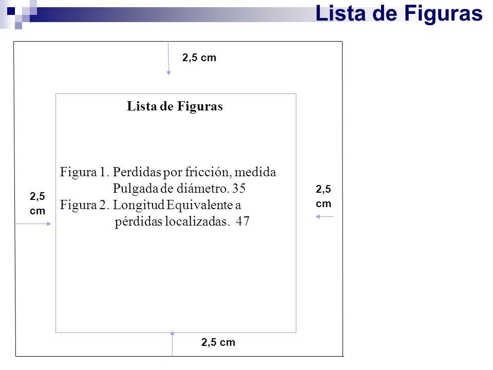 Lista de Figuras 2,5 cm Lista de Figuras Figura 1. Perdidas por fricción, medida Pulgada de diámetro. 35 Figura 2. Longitud Equivalente a pérdidas loc