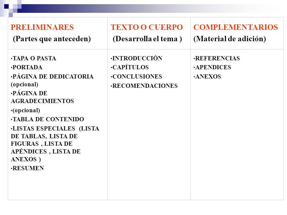 PRELIMINARES (Partes que anteceden) TEXTO O CUERPO (Desarrolla el tema ) COMPLEMENTARIOS (Material de adición) TAPA O PASTA PORTADA PÁGINA DE DEDICATO