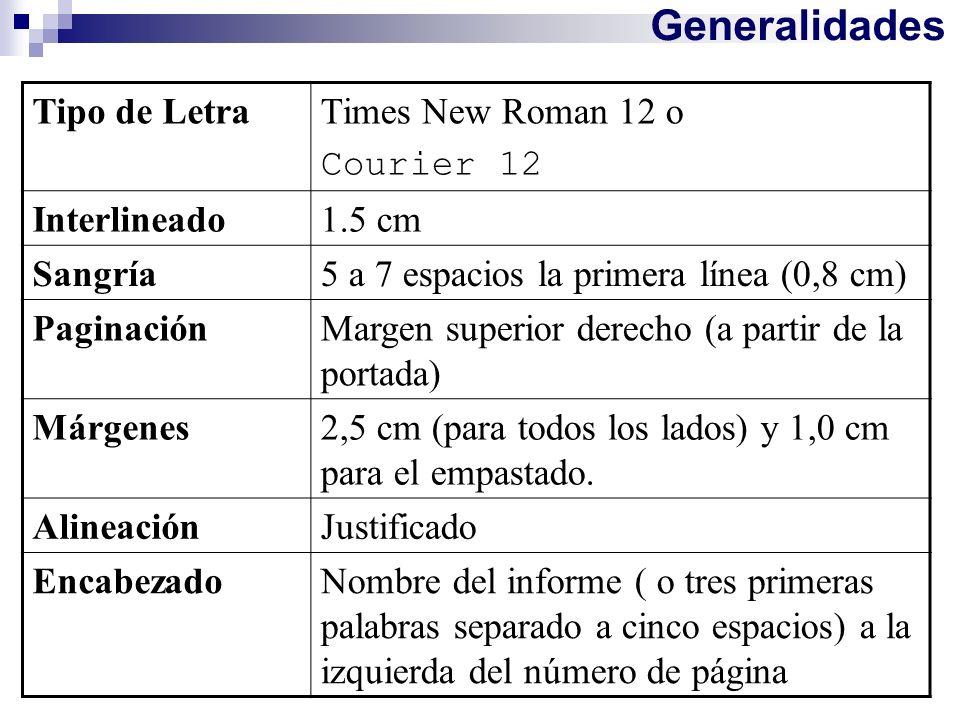 Tipo de LetraTimes New Roman 12 o Courier 12 Interlineado1.5 cm Sangría5 a 7 espacios la primera línea (0,8 cm) PaginaciónMargen superior derecho (a p