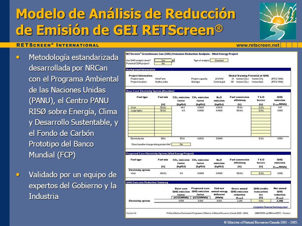 Modelo de Análisis de Reducción de Emisión de GEI RETScreen ® Metodología estandarizada desarrollada por NRCan con el Programa Ambiental de las Nacion