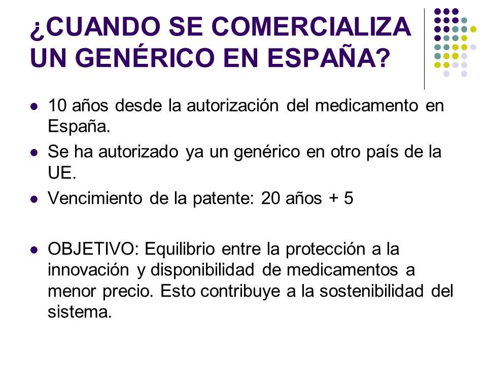 ¿CUANDO SE COMERCIALIZA UN GENÉRICO EN ESPAÑA? 10 años desde la autorización del medicamento en España. Se ha autorizado ya un genérico en otro país d