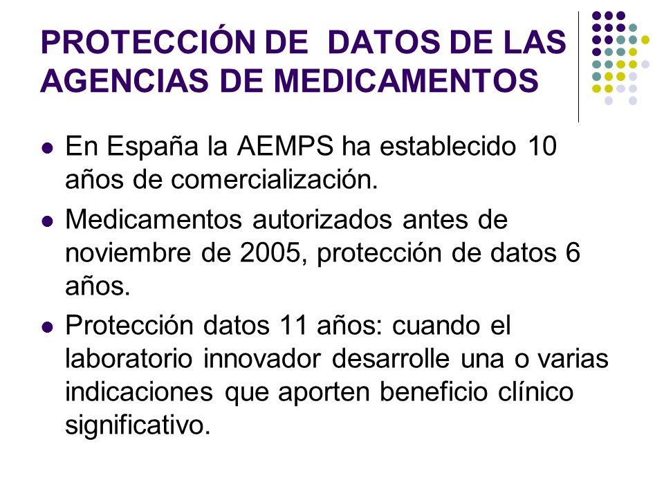 PROTECCIÓN DE DATOS DE LAS AGENCIAS DE MEDICAMENTOS En España la AEMPS ha establecido 10 años de comercialización. Medicamentos autorizados antes de n