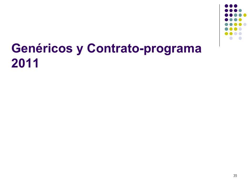 35 Genéricos y Contrato-programa 2011