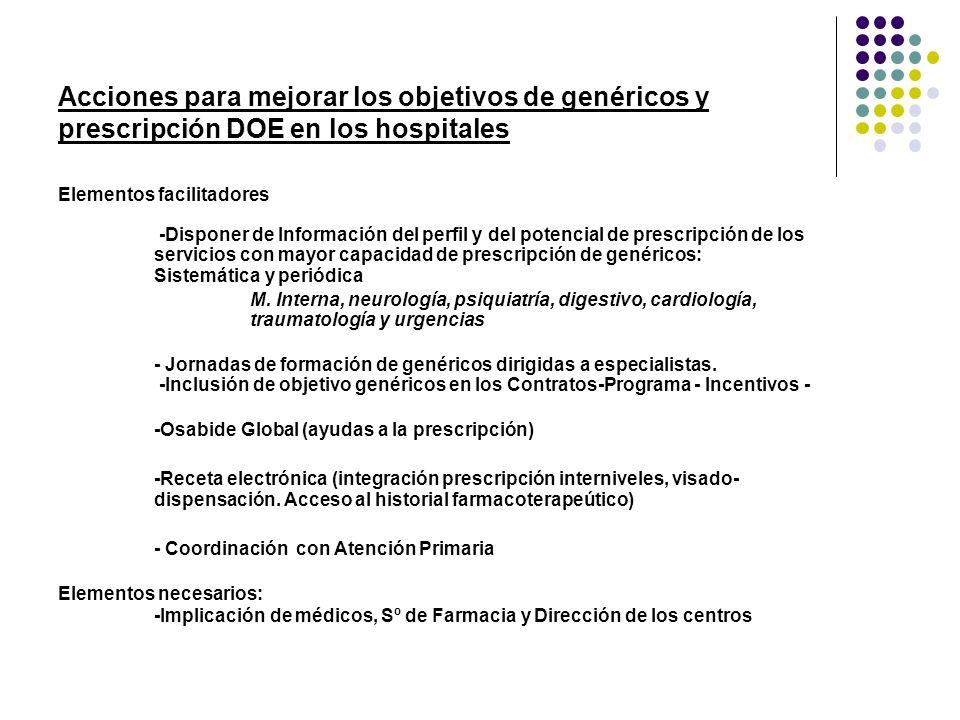 Elementos facilitadores -Disponer de Información del perfil y del potencial de prescripción de los servicios con mayor capacidad de prescripción de ge