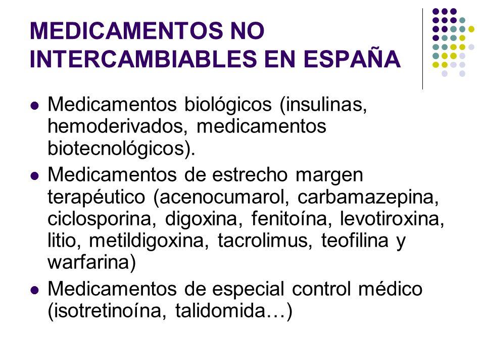 MEDICAMENTOS NO INTERCAMBIABLES EN ESPAÑA Medicamentos biológicos (insulinas, hemoderivados, medicamentos biotecnológicos). Medicamentos de estrecho m