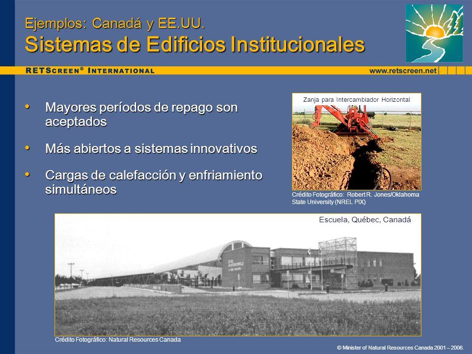 © Minister of Natural Resources Canada 2001 – 2006. Ejemplos: Canadá y EE.UU. Sistemas de Edificios Institucionales Mayores períodos de repago son ace