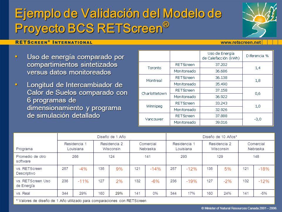 © Minister of Natural Resources Canada 2001 – 2006. Ejemplo de Validación del Modelo de Proyecto BCS RETScreen ® Uso de energía comparado por comparti